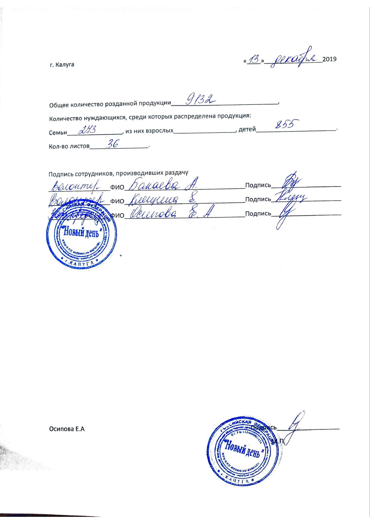 Молочка кол-во 13.12.2019